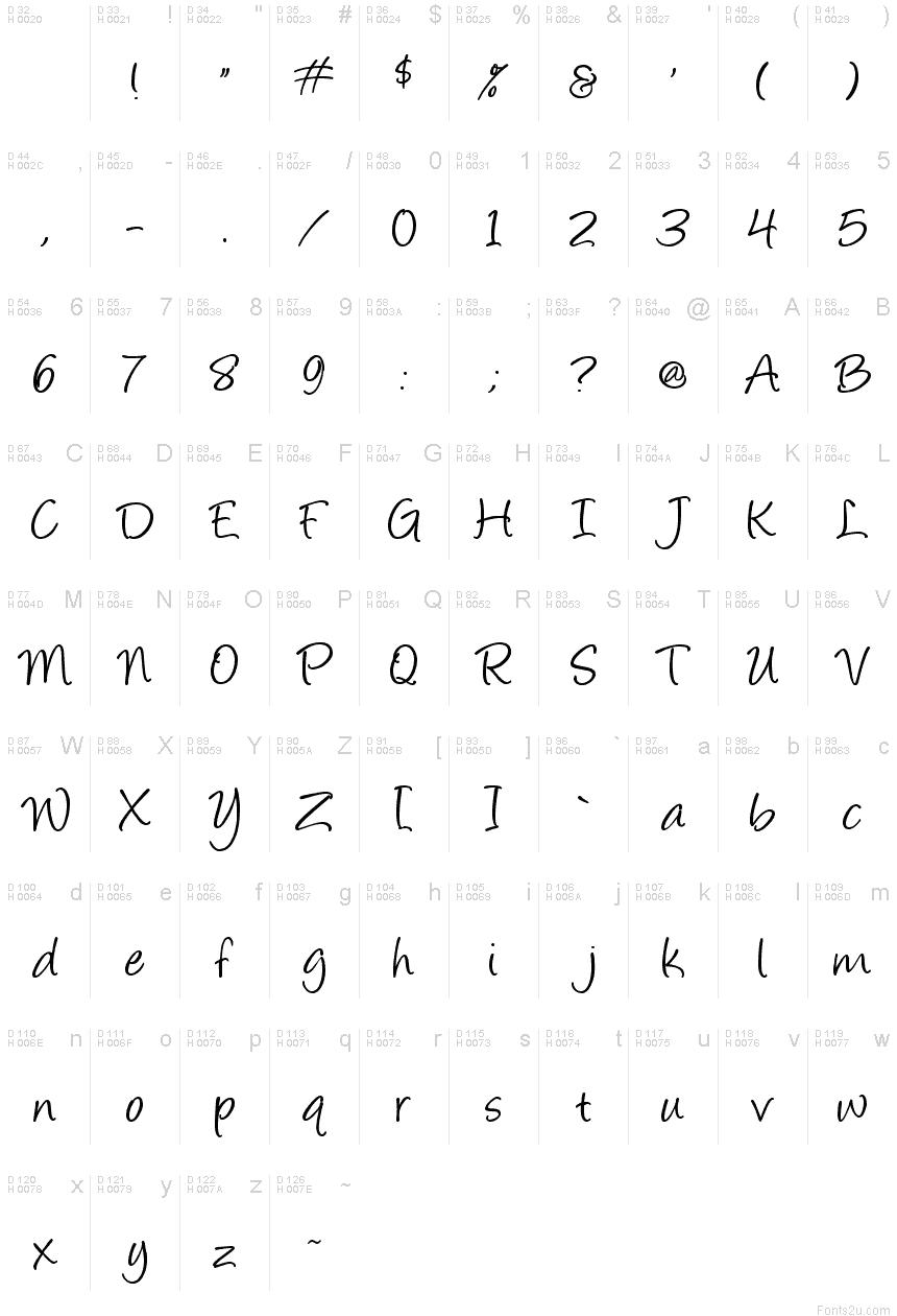 Standard Schriftarten