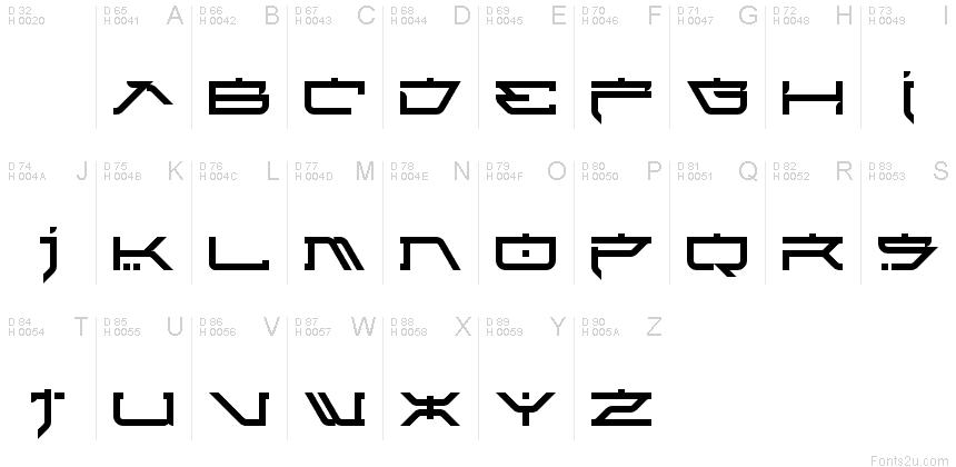 character map basic latin