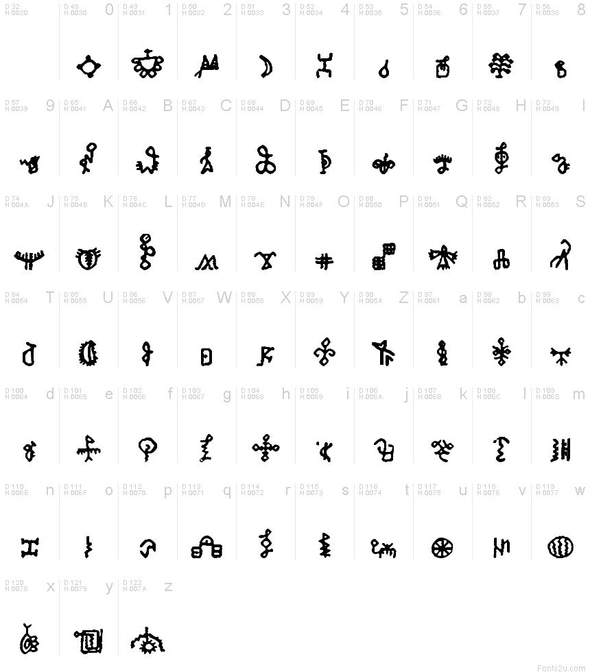 Image Gallery latin symbols