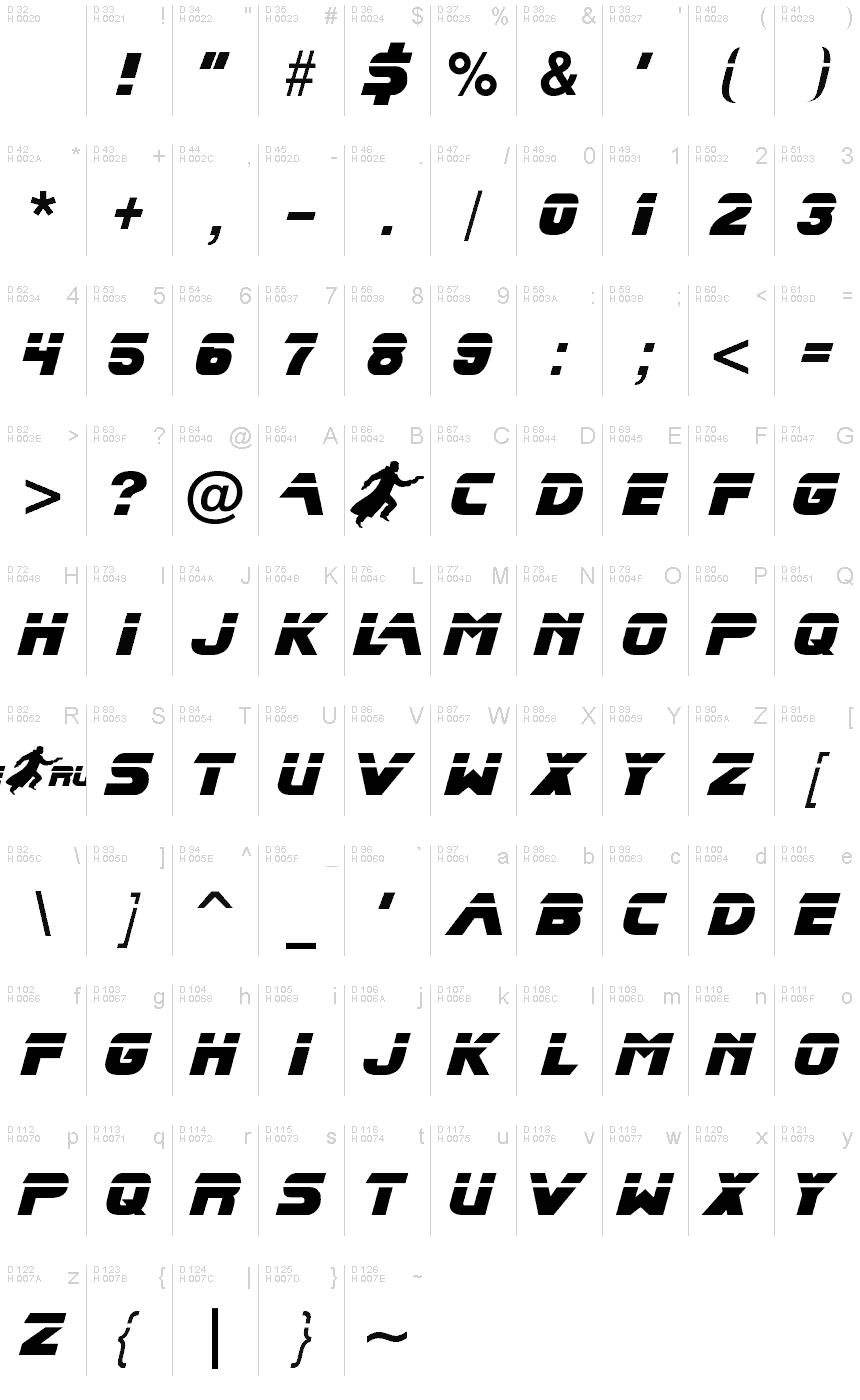 Blade Runner Movie Font font - photo#29