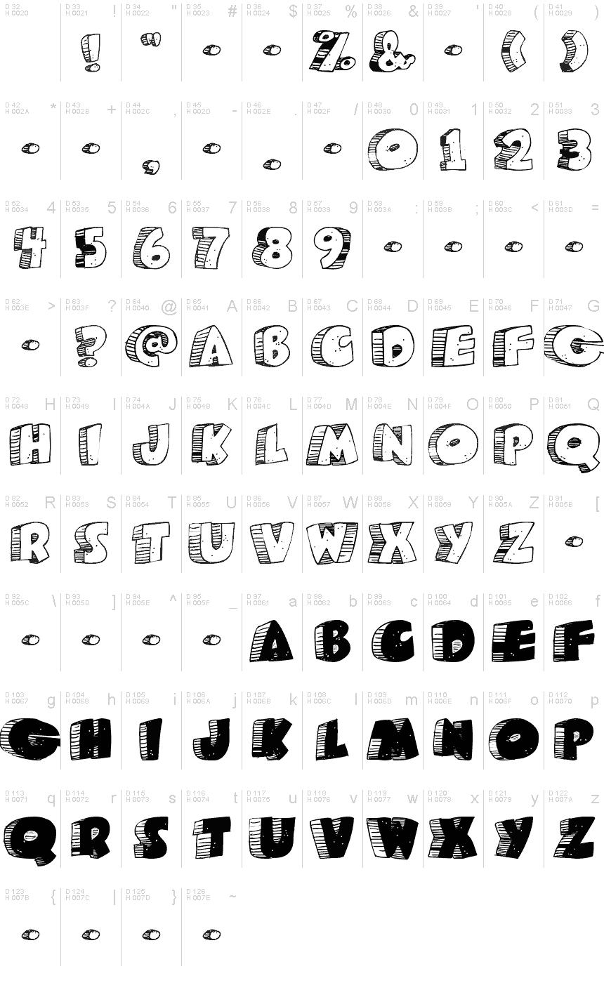 Caveman Names : Caveman font