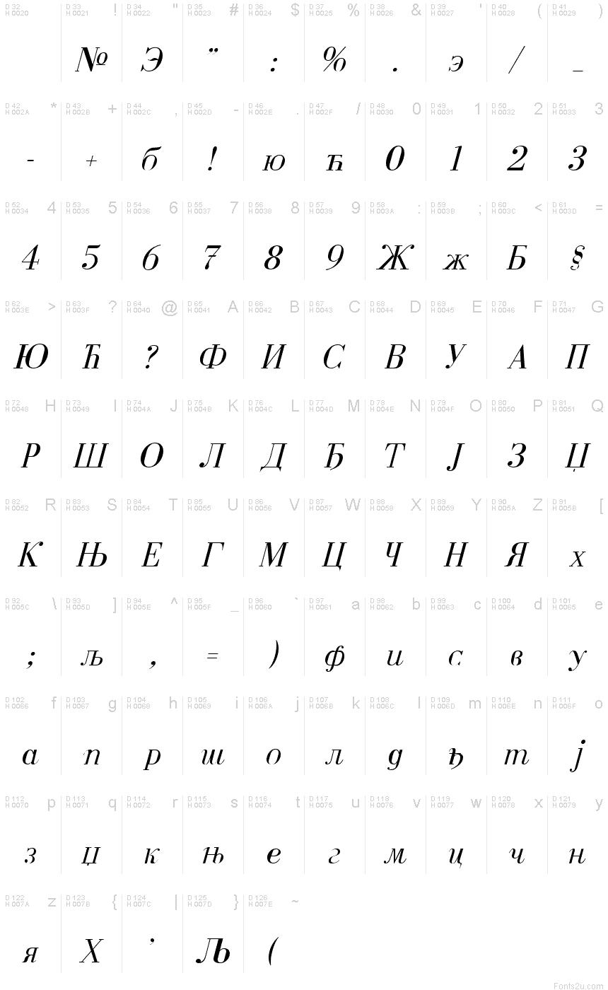 italic writing chart