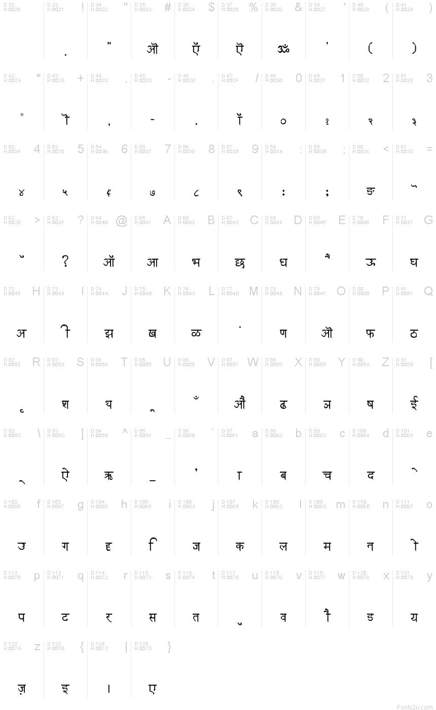 Devanagari Handwriting Basic font information