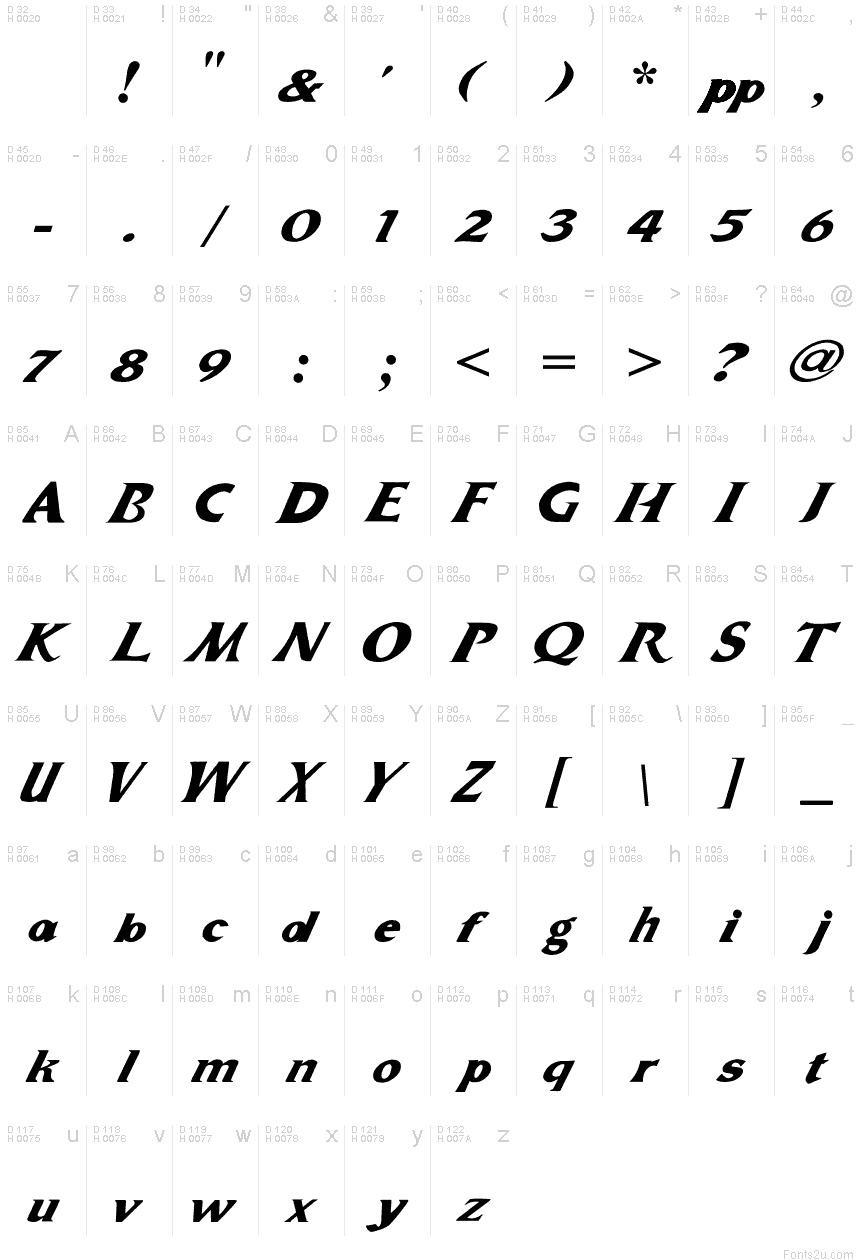 Basic Fontrmation