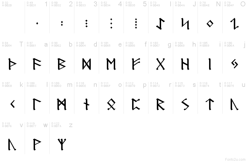 Royalty Free Stock Photo Calligraphy Decoration Vector Set Vintage Vector Design Elements Image33576275 further Germanic Runes as well 62335 ornate t further Zentangle Alphabet Gm494811578 77664433 in addition Cursive Alphabet Letter Designs. on decorative alphabet letters