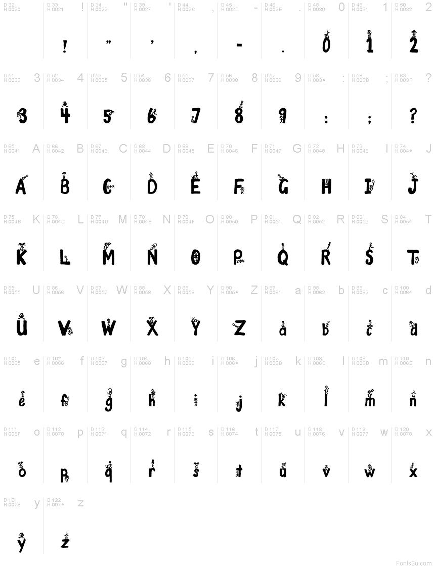 Standard schriftarten information