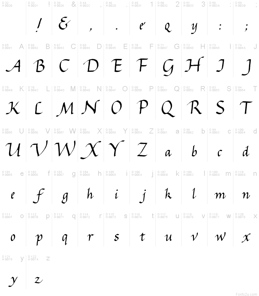 Fancy Cursive Font Generator Sores Cursive Text Generator Cursive