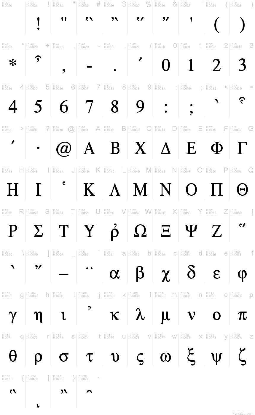 Mac Fonts Greek Letters