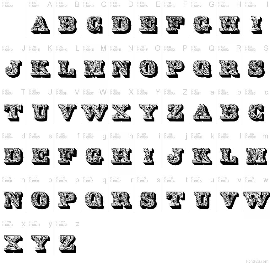 Pin police de caractere tatouage ecriture gothique modele lettres on pinterest - Modele de tatouage ...
