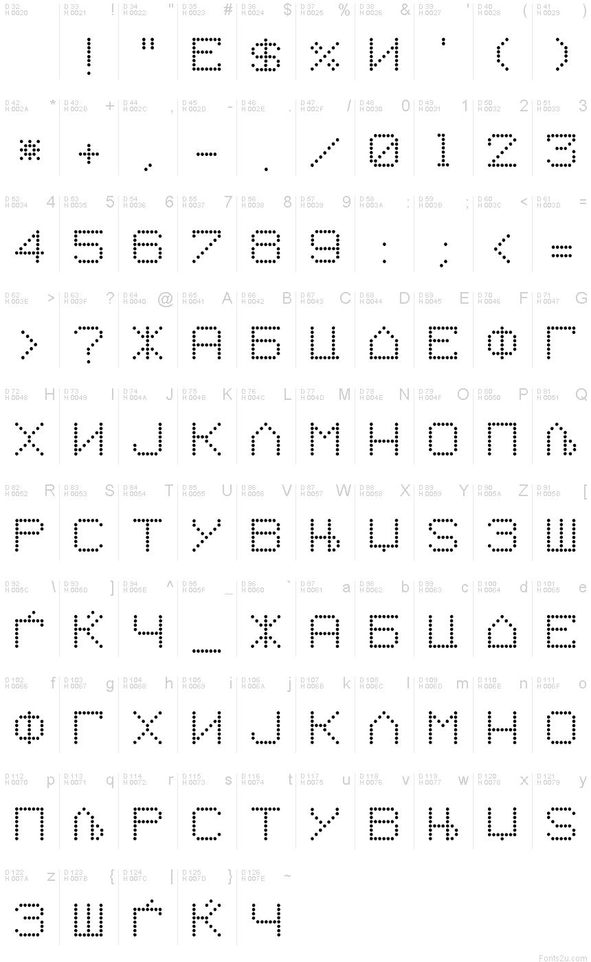 Основная информация о шрифте