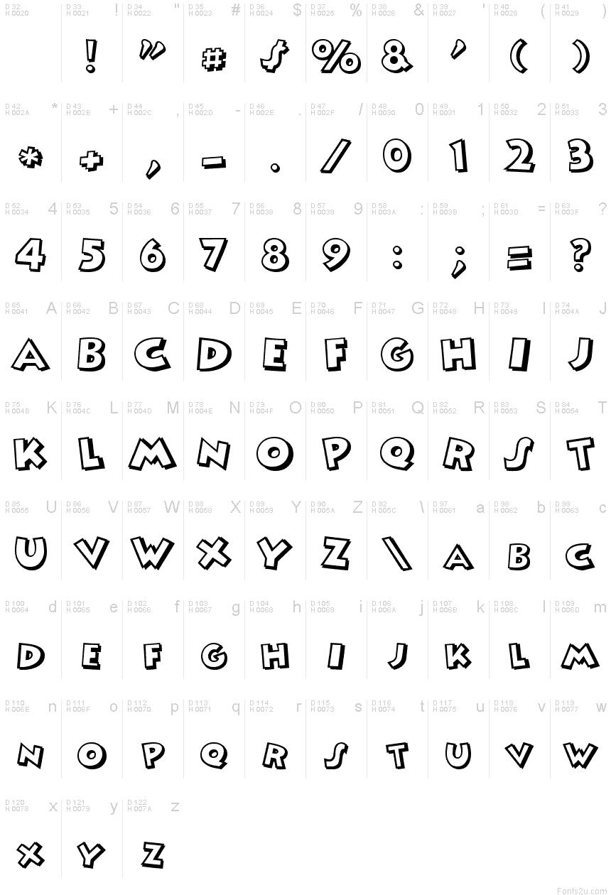 Fontographer
