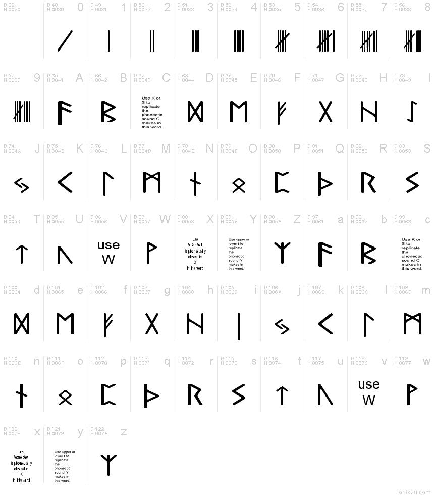 Pauls Real Celtic Rune Font font