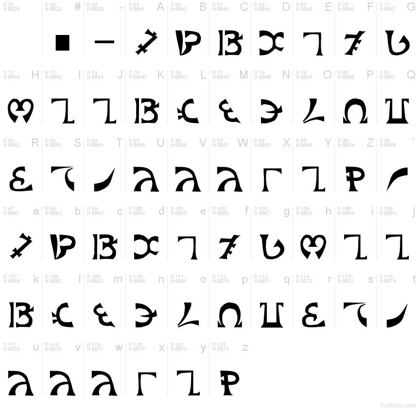 schuelers enochian font
