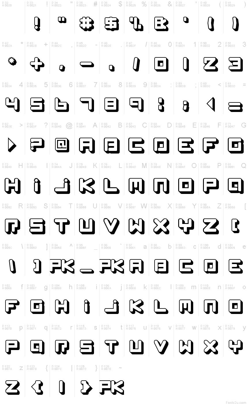Japanese Alphabet Symbols In English A Z Character map - basic latin