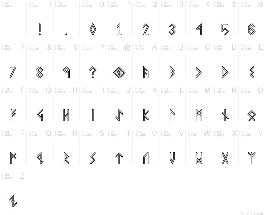 viking middle runes regular police. Black Bedroom Furniture Sets. Home Design Ideas
