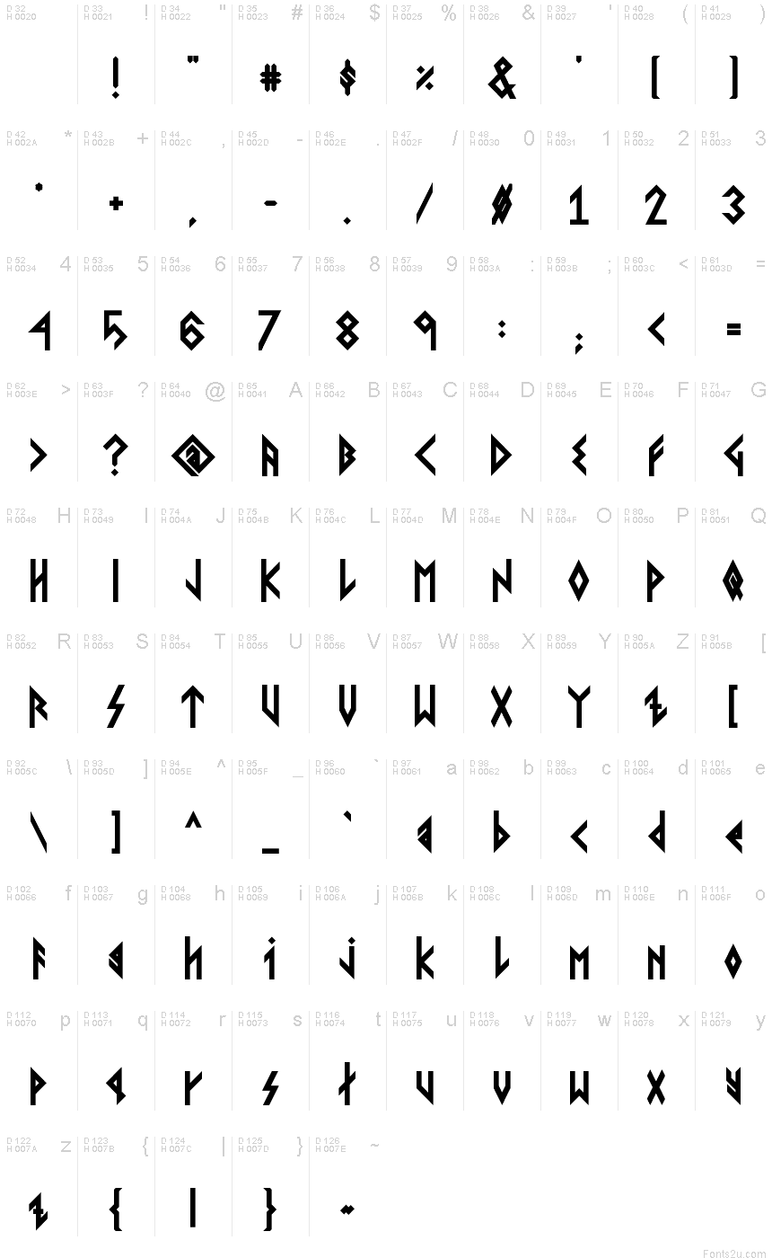 Vietnamese Calligraphy VIKING, YOUNGER Runes ...