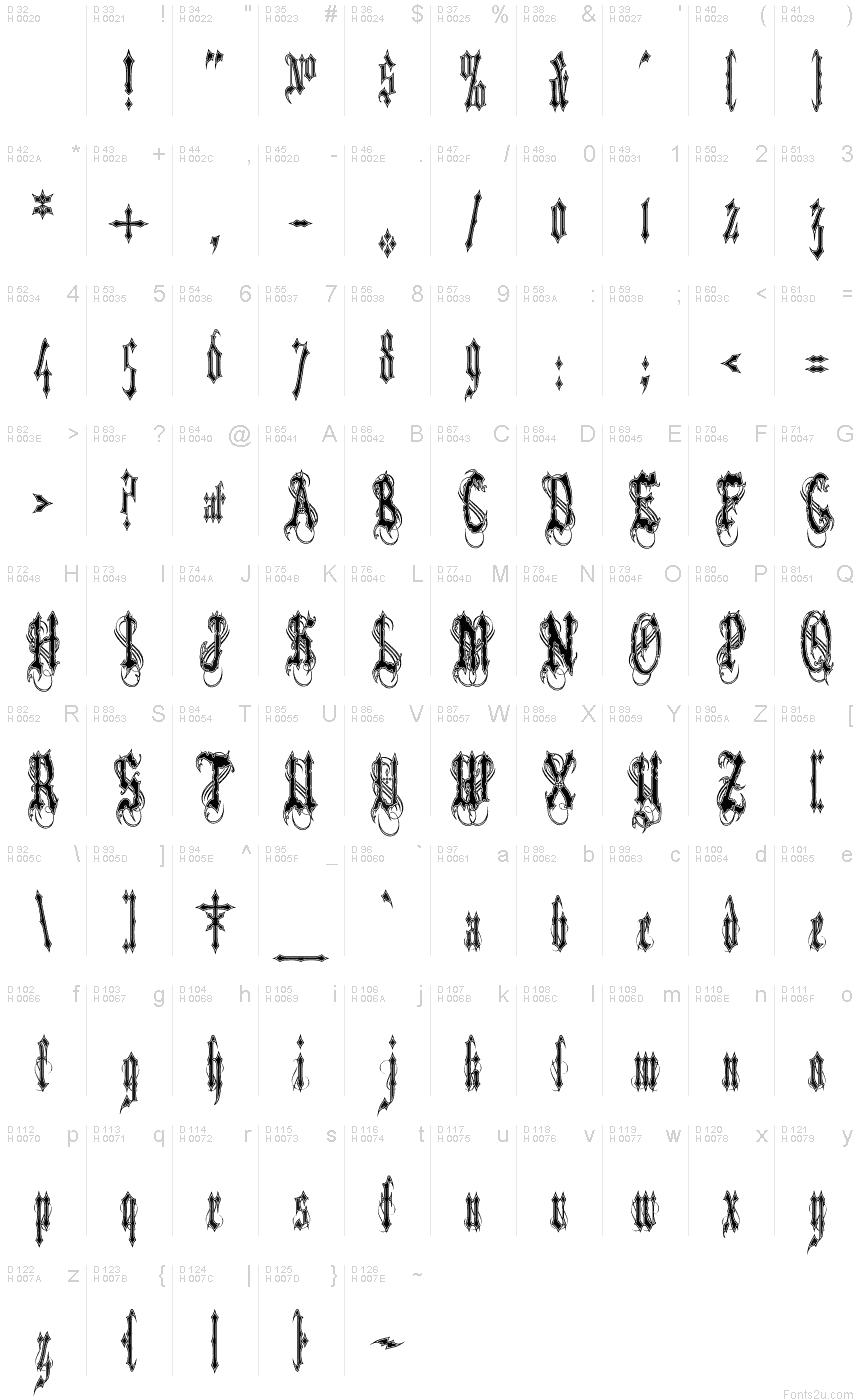 Ancient Celtic Fonts