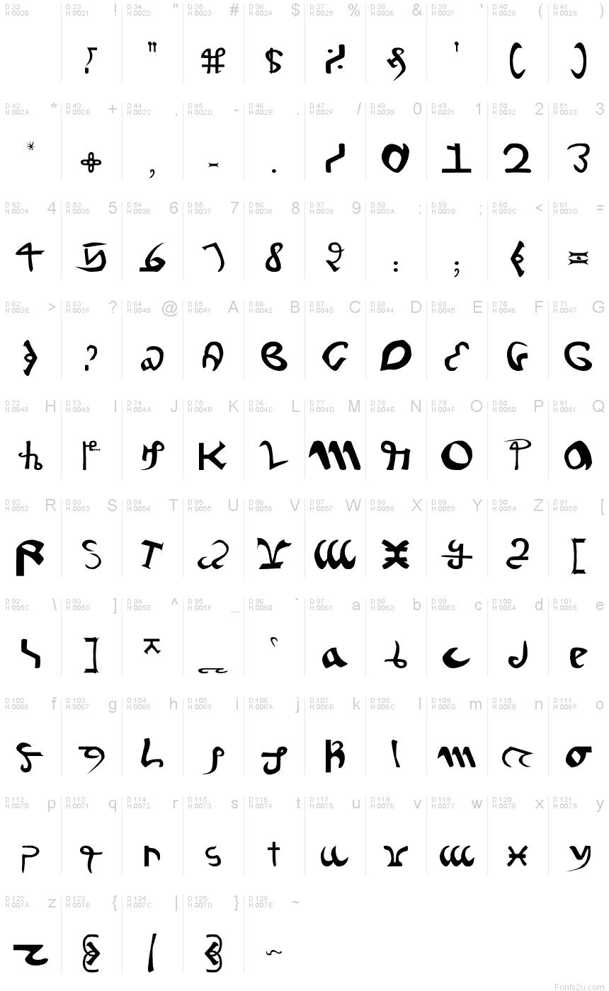 Voynich manuscript  Wikipedia