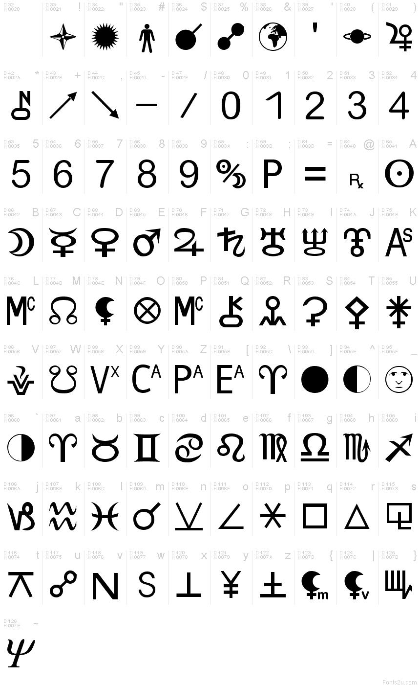 Vietnamese Calligraphy Zodiac S font